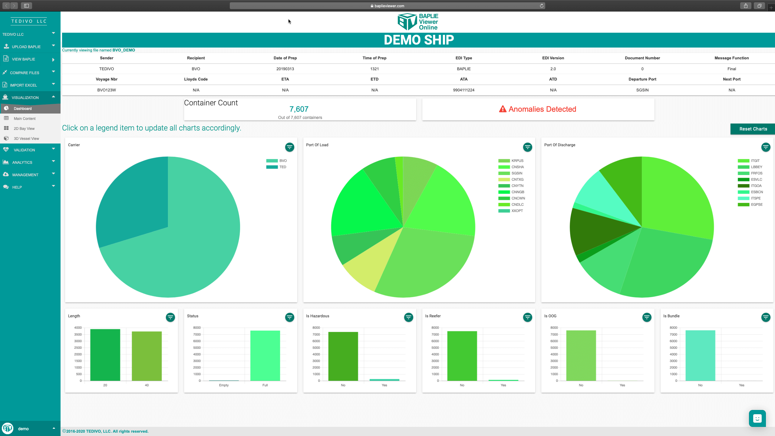 BAPLIE Viewer Dashboard